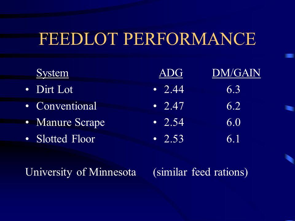 FEEDLOT PERFORMANCE System Dirt Lot Conventional Manure Scrape Slotted Floor University of Minnesota ADGDM/GAIN 2.44 6.3 2.47 6.2 2.54 6.0 2.53 6.1 (s