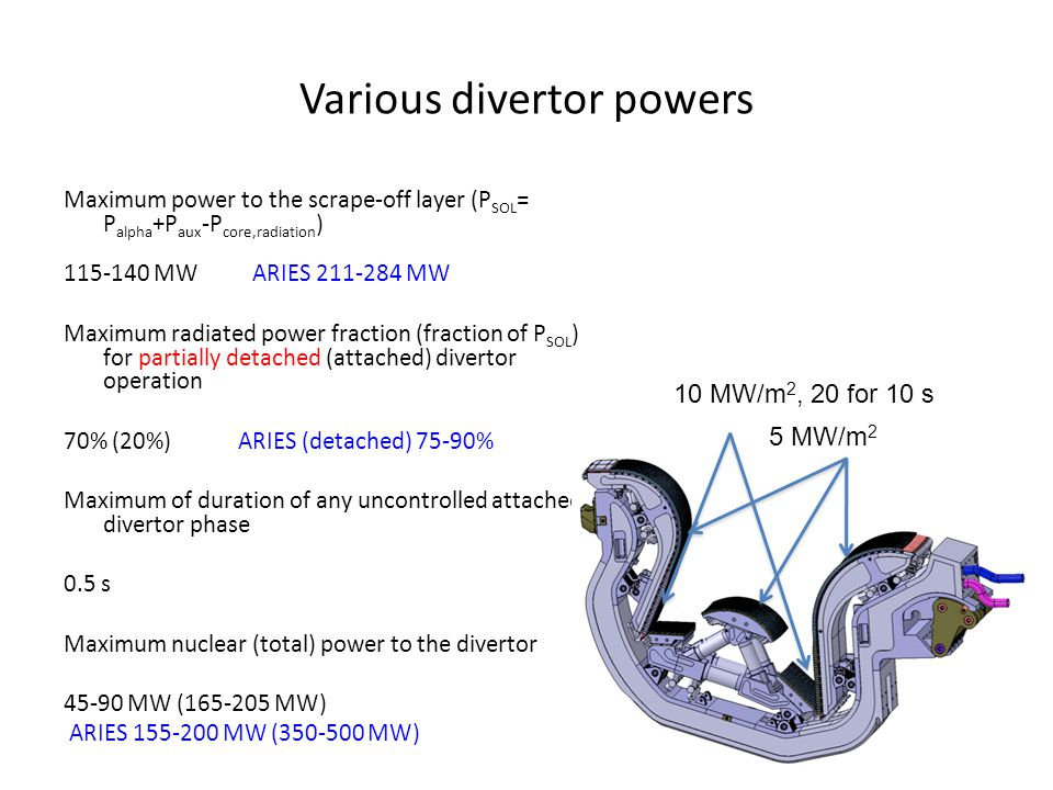 Various divertor powers Maximum power to the scrape-off layer (P SOL = P alpha +P aux -P core,radiation ) 115-140 MW ARIES 211-284 MW Maximum radiated power fraction (fraction of P SOL ) for partially detached (attached) divertor operation 70% (20%) ARIES (detached) 75-90% Maximum of duration of any uncontrolled attached divertor phase 0.5 s Maximum nuclear (total) power to the divertor 45-90 MW (165-205 MW) ARIES 155-200 MW (350-500 MW) 10 MW/m 2, 20 for 10 s 5 MW/m 2