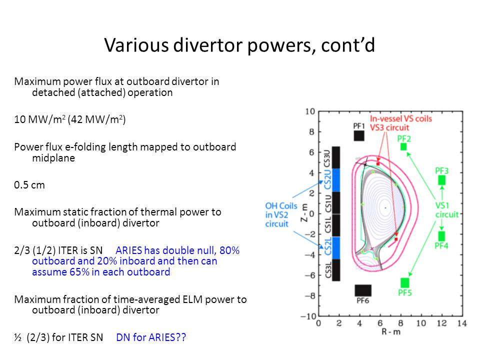 FW powers Maximum power to FW from radiation and plasma 115-140 MW Maximum total static plasma power to the outboard (inboard) first wall 15 MW (5 MW) particle loads are up to 7.5x10 23 /s (2.5x10 23 /s) Peak radiated and charge-exchange heat flux to FW during stationary conditions (during stationary MARFE, transient MARFE), radiation peaking factor is 2x 0.5 MW/m 2 (0.25 CX & 0.25 radiation) Strong CX peaking on outboard 3-4x, radiation is 2x MARFE's (stationary core, X-pt), radiate all core input power, or all P SOL power MARFE (stationary 0.6 MW/m 2, transient 0.8 MW/m 2 ), poloidal peaking 3x Alpha particle loss peak loads at outboard midplane 0.1-0.3 MW/m 2 Maximum neutral beam shinethru 4 MW/m 2