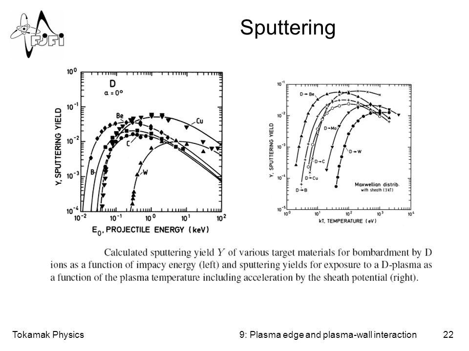 Tokamak Physics22 Sputtering 9: Plasma edge and plasma-wall interaction