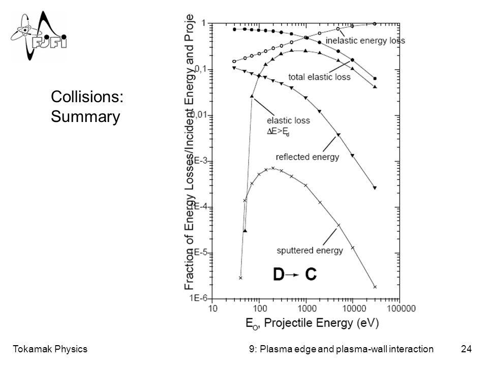 Tokamak Physics249: Plasma edge and plasma-wall interaction Collisions: Summary