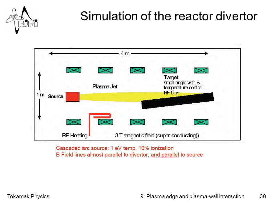 Tokamak Physics30 Simulation of the reactor divertor 9: Plasma edge and plasma-wall interaction