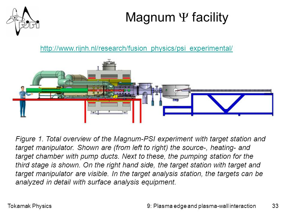 Tokamak Physics33 Magnum  facility 9: Plasma edge and plasma-wall interaction Figure 1. Total overview of the Magnum-PSI experiment with target stat