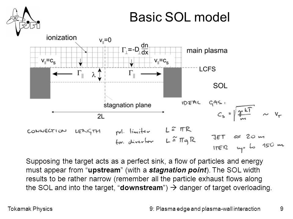 Tokamak Physics10 Basic SOL model 9: Plasma edge and plasma-wall interaction