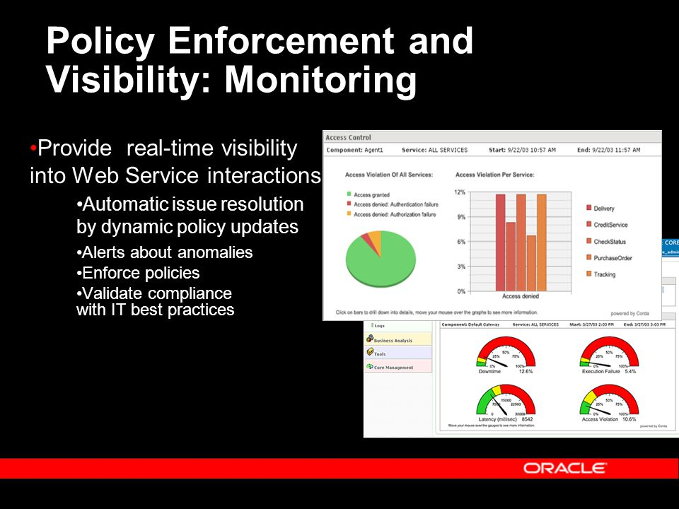 Policy Enforcement and Visibility: Monitoring Provide real-time visibility into Web Service interactions Automatic issue resolution by dynamic policy updates Alerts about anomalies Enforce policies Validate compliance with IT best practices