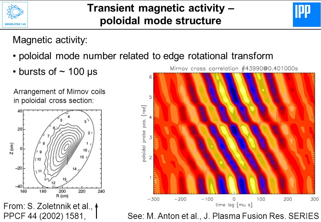 Transient magnetic activity – poloidal mode structure Magnetic activity: poloidal mode number related to edge rotational transform bursts of ~ 100 µs See: M.