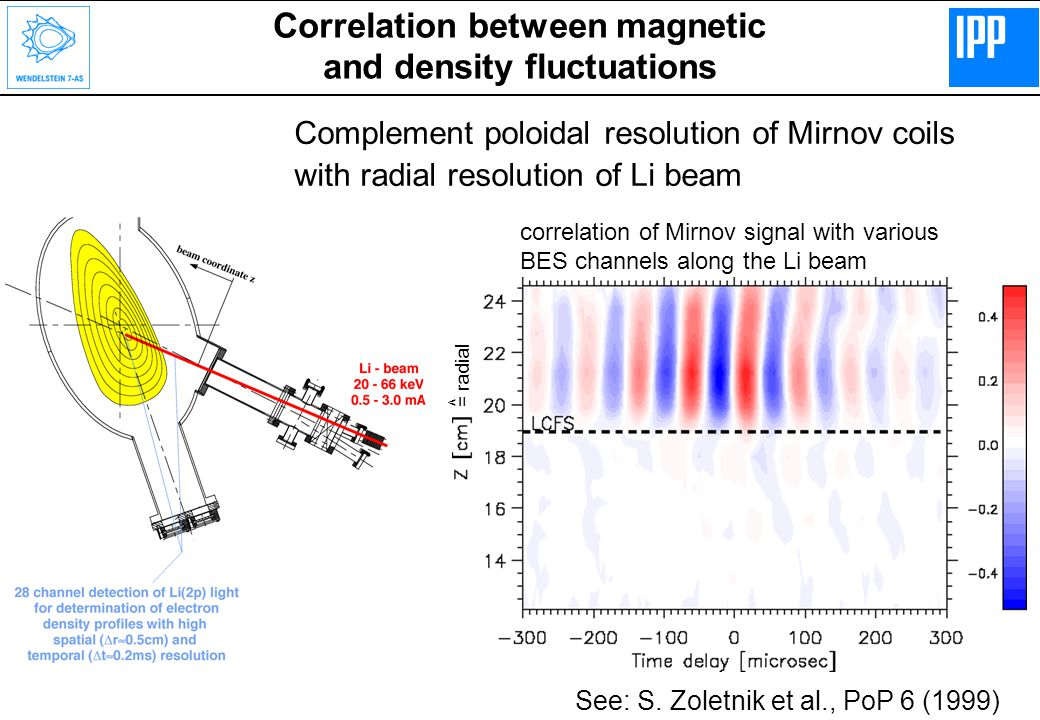 Correlation between magnetic and density fluctuations Complement poloidal resolution of Mirnov coils with radial resolution of Li beam See: S.