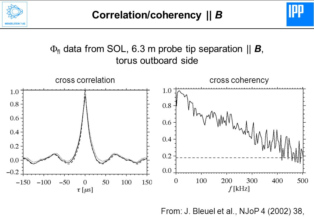 Correlation/coherency || B  fl data from SOL, 6.3 m probe tip separation || B, torus outboard side cross correlation cross coherency From: J.