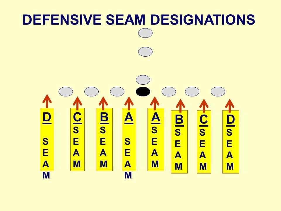 A SEAMA SEAM ASEAMASEAM BSEAMBSEAM BSEAMBSEAM CSEAMCSEAM D SEAMD SEAM CSEAMCSEAM DSEAMDSEAM DEFENSIVE SEAM DESIGNATIONS