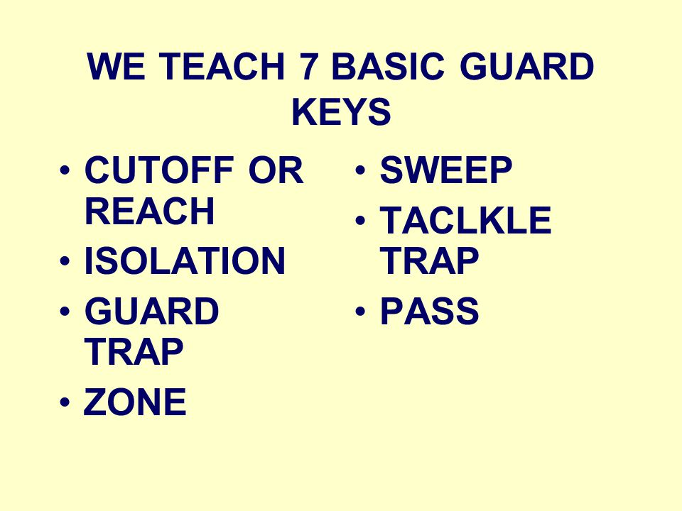 WE TEACH 7 BASIC GUARD KEYS CUTOFF OR REACH ISOLATION GUARD TRAP ZONE SWEEP TACLKLE TRAP PASS
