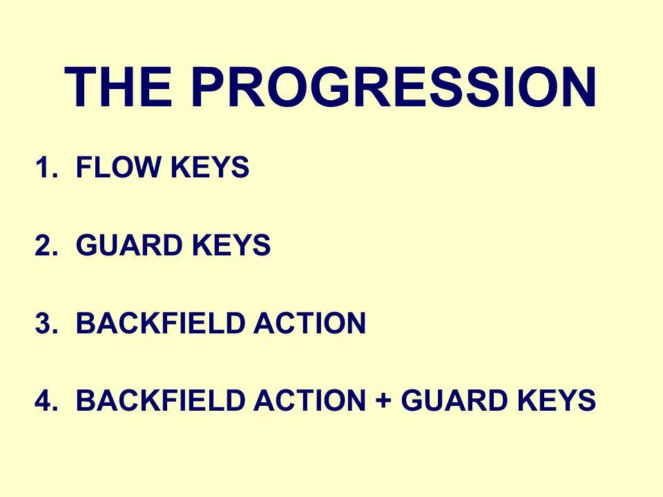 THE PROGRESSION 1. FLOW KEYS 2. GUARD KEYS 3. BACKFIELD ACTION 4. BACKFIELD ACTION + GUARD KEYS