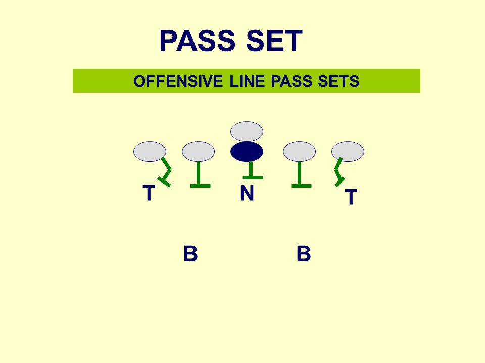 NT T BB OFFENSIVE LINE PASS SETS PASS SET