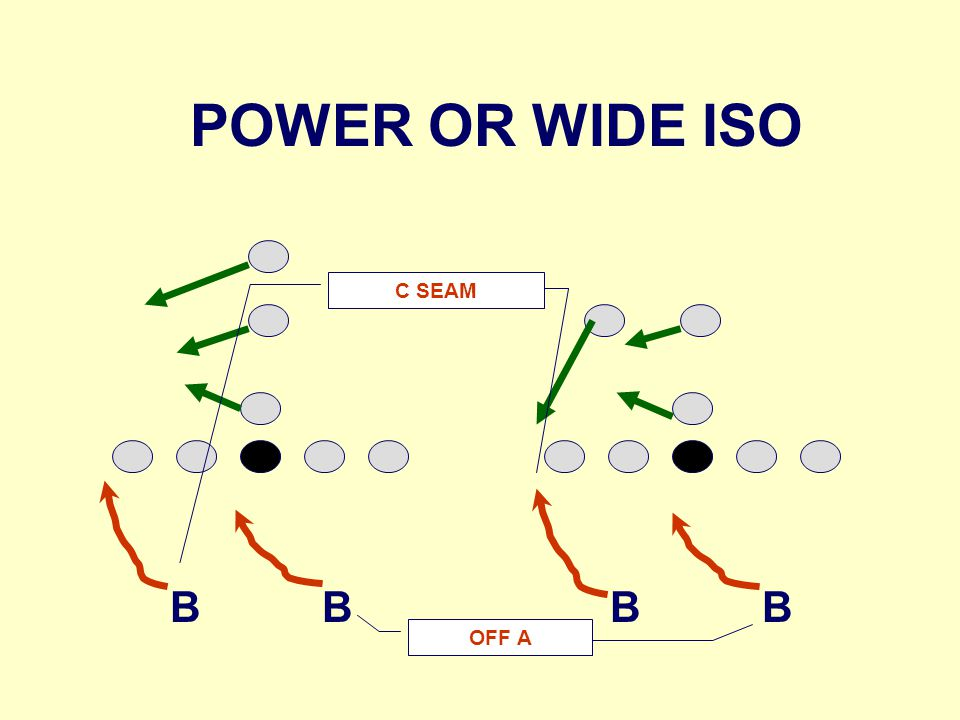 POWER OR WIDE ISO BBBB C SEAM OFF A