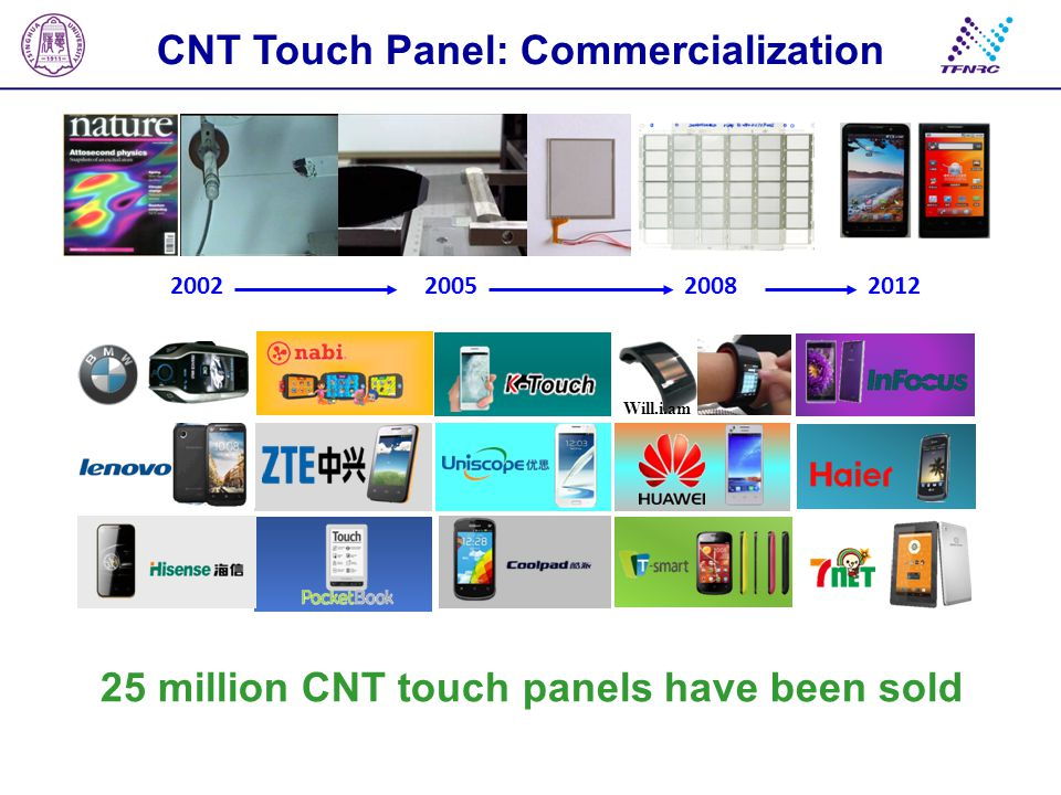 CNT Touch Panel: Commercialization 2002200520122008 25 million CNT touch panels have been sold Will.i.am