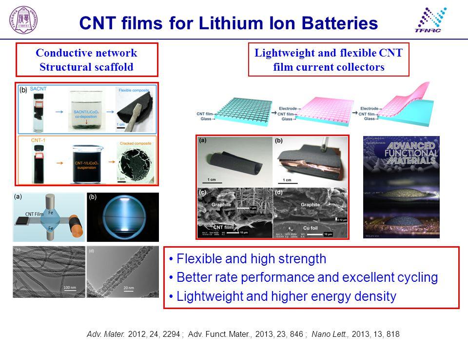 Adv. Mater. 2012, 24, 2294 ; Adv. Funct. Mater., 2013, 23, 846 ; Nano Lett., 2013, 13, 818 CNT films for Lithium Ion Batteries Conductive network Stru