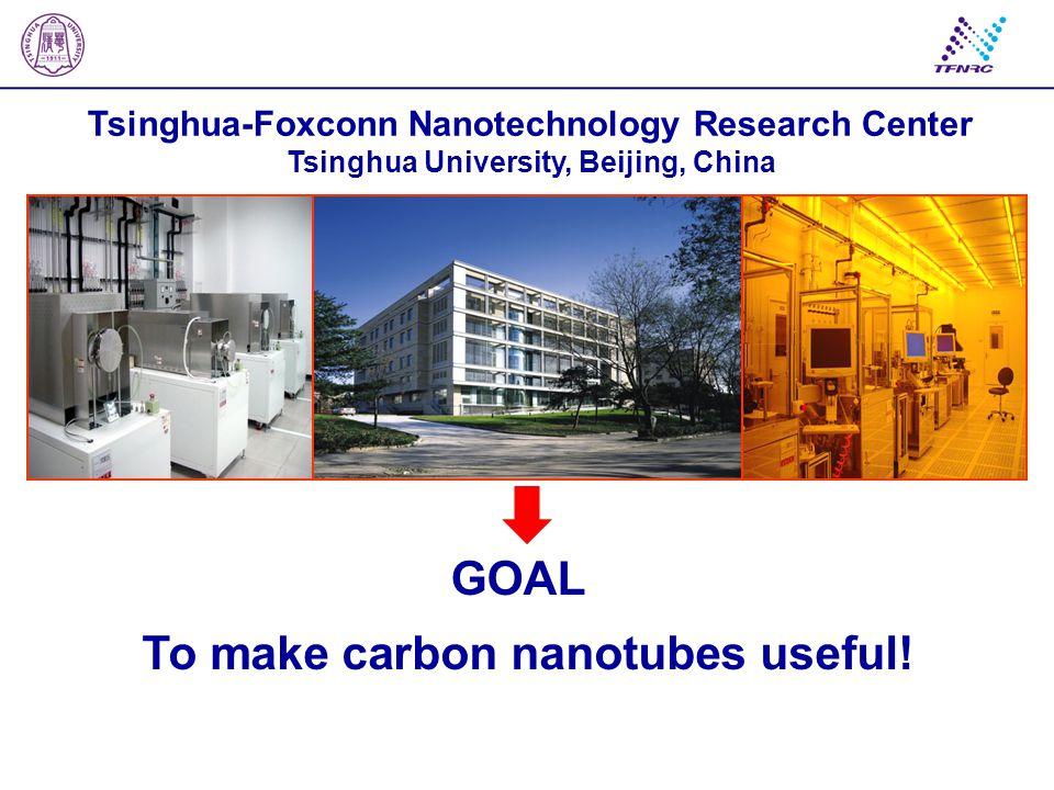 Tsinghua-Foxconn Nanotechnology Research Center Tsinghua University, Beijing, China GOAL To make carbon nanotubes useful!