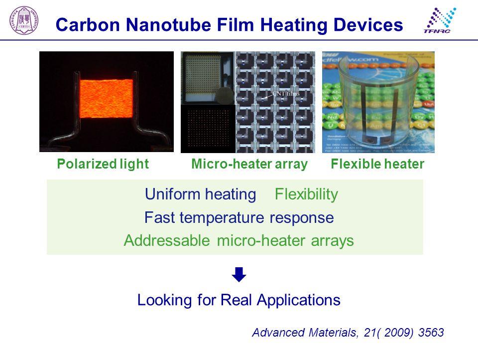 Carbon Nanotube Film Heating Devices Uniform heating Flexibility Fast temperature response Addressable micro-heater arrays Advanced Materials, 21( 200