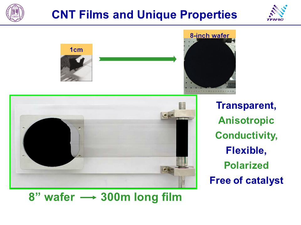 """CNT Films and Unique Properties Transparent, Anisotropic Conductivity, Flexible, Polarized Free of catalyst 8"""" wafer 300m long film 1cm 8-inch wafer"""