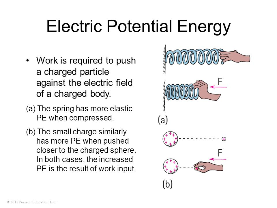 © 2012 Pearson Education, Inc. Electric Potential Energy Work is required to push a charged particle against the electric field of a charged body. (a)