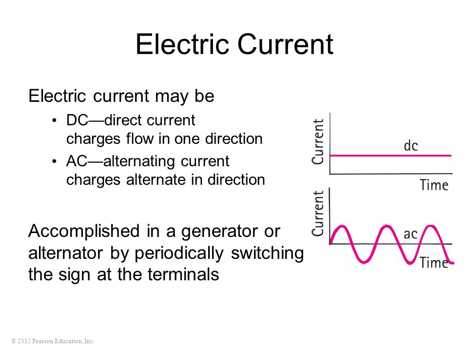 © 2012 Pearson Education, Inc. Electric Current Electric current may be DC—direct current charges flow in one direction AC—alternating current charges