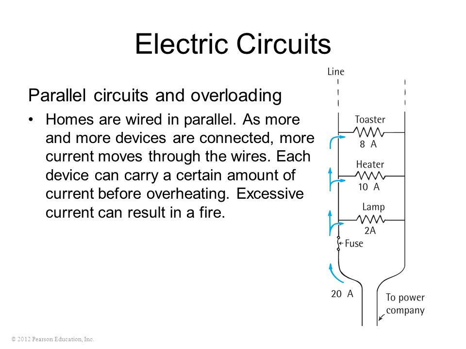 © 2012 Pearson Education, Inc. Electric Circuits Parallel circuits and overloading Homes are wired in parallel. As more and more devices are connected