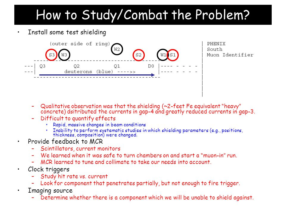 How to Study/Combat the Problem.