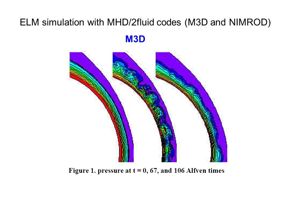 Figure 1. pressure at t = 0, 67, and 106 Alfven times ELM simulation with MHD/2fluid codes (M3D and NIMROD) M3D
