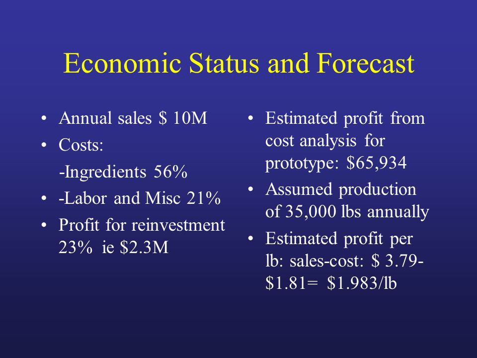 Economic Status and Forecast Annual sales $ 10M Costs: -Ingredients 56% -Labor and Misc 21% Profit for reinvestment 23% ie $2.3M Estimated profit from cost analysis for prototype: $65,934 Assumed production of 35,000 lbs annually Estimated profit per lb: sales-cost: $ 3.79- $1.81= $1.983/lb