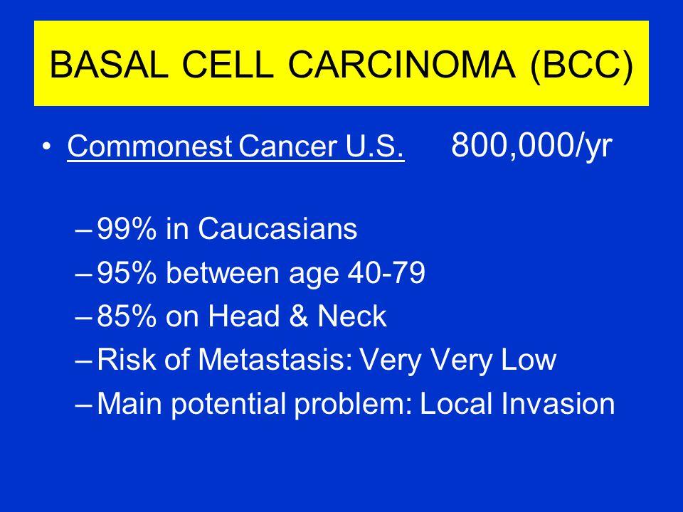 EPIDEMIOLOGY LIFETIME RISK OF BCC AND SCC MEN:18.6% WOMEN:18% (based on B.C.