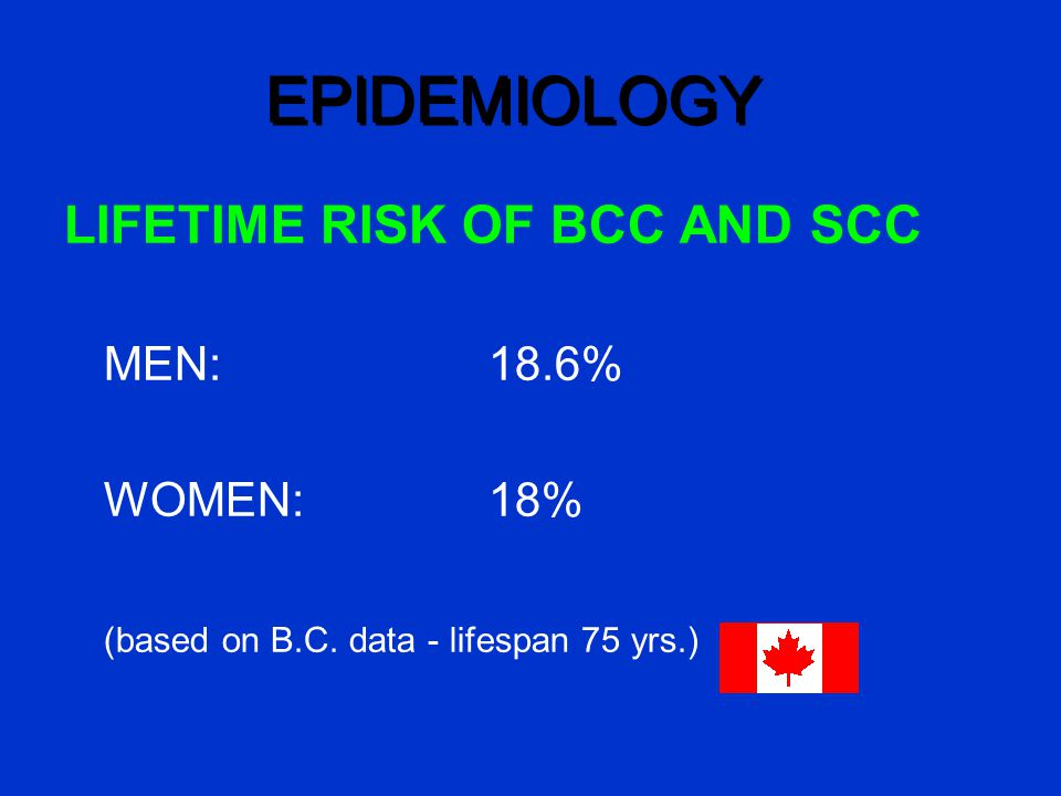 EPIDEMIOLOGY LIFETIME RISK OF BCC AND SCC MEN:18.6% WOMEN:18% (based on B.C.