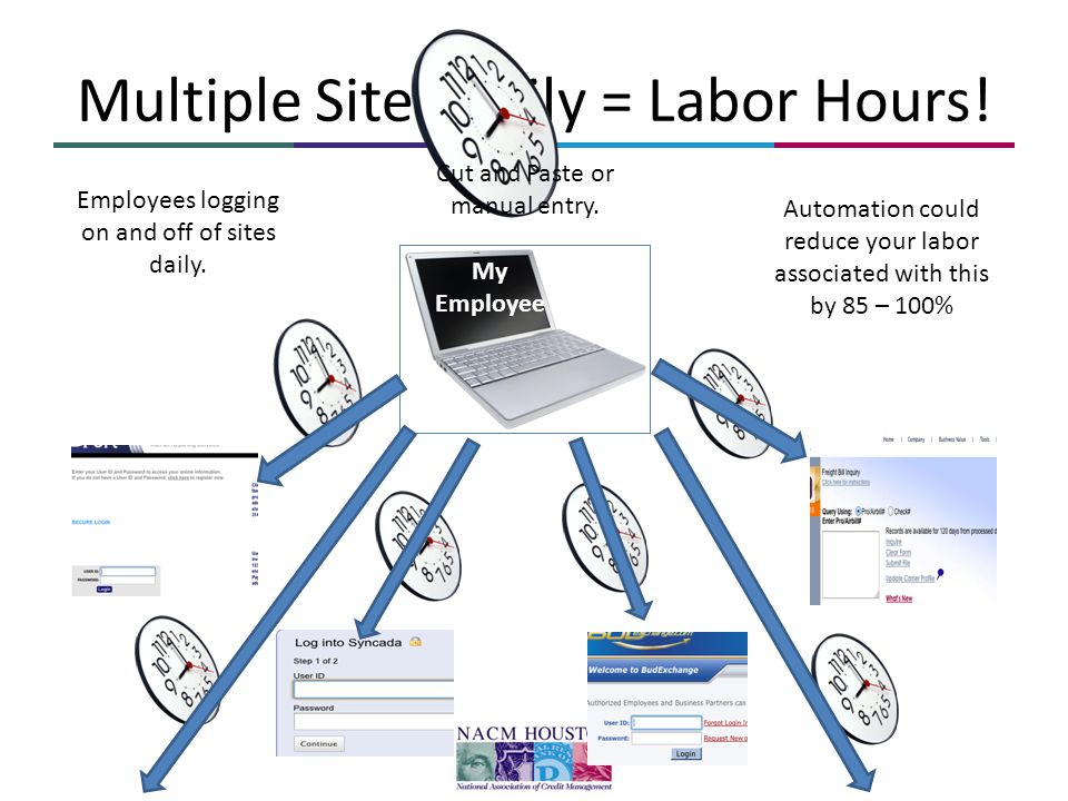 Multiple Sites Daily = Labor Hours! My Employee Employees logging on and off of sites daily. Cut and Paste or manual entry. Automation could reduce yo