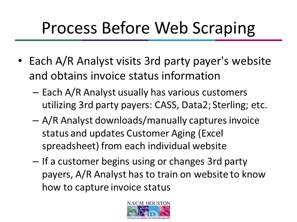 Process Before Web Scraping Each A/R Analyst visits 3rd party payer's website and obtains invoice status information – Each A/R Analyst usually has va