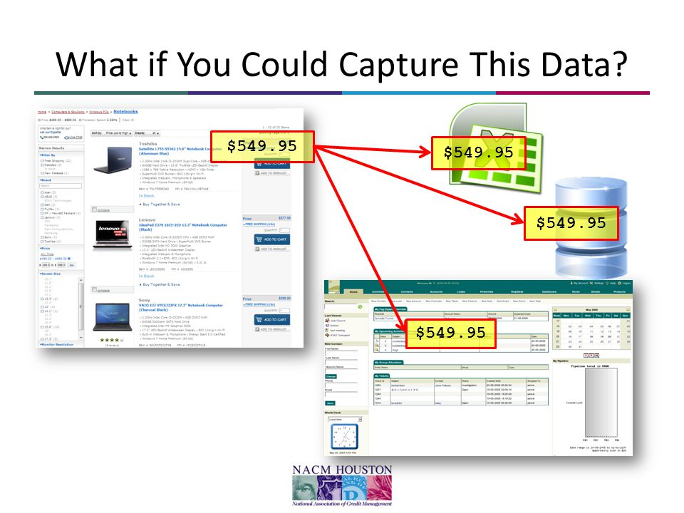 4.Login to customer's B2B portal, retype data from customer app, confirm pick-up 3.