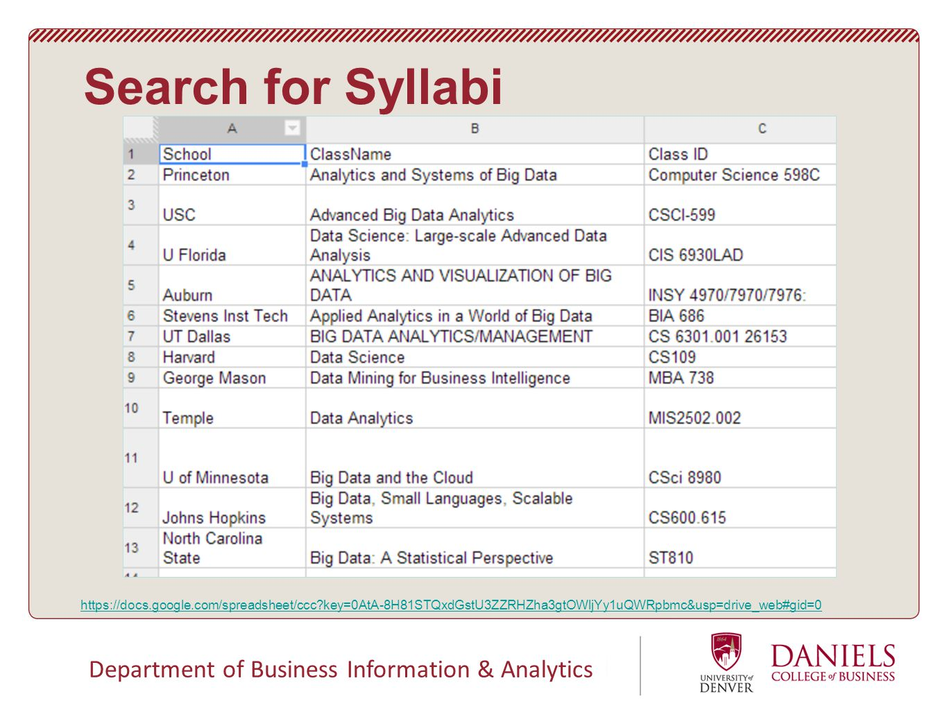 Department of Business Information & Analytics Search for Syllabi https://docs.google.com/spreadsheet/ccc key=0AtA-8H81STQxdGstU3ZZRHZha3gtOWljYy1uQWRpbmc&usp=drive_web#gid=0