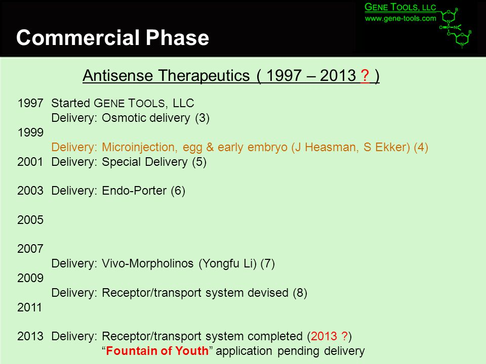 Commercial Phase Antisense Therapeutics ( 1997 – 2013 ? ) 1997 Started G ENE T OOLS, LLC Delivery: Osmotic delivery (3) 1999 Delivery: Microinjection,
