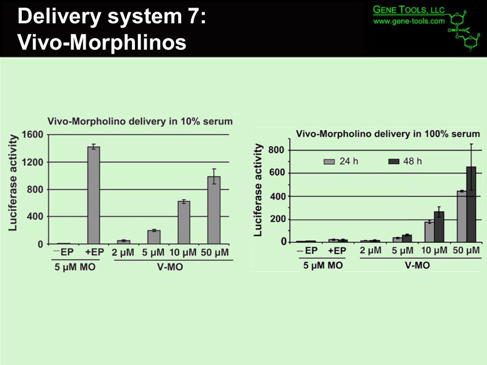 Delivery system 7: Vivo-Morphlinos