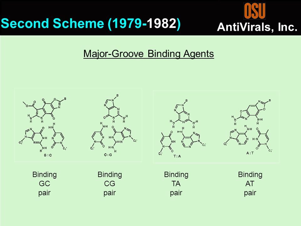 Anti-Genes (1979-1982) AntiVirals, Inc.