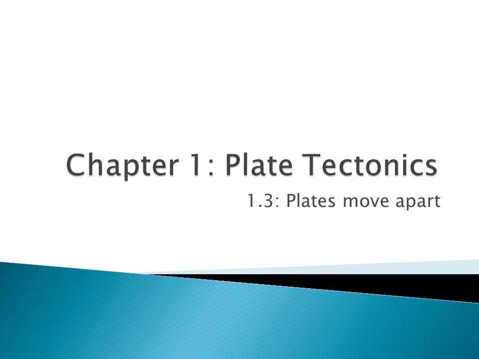 1.3: Plates move apart