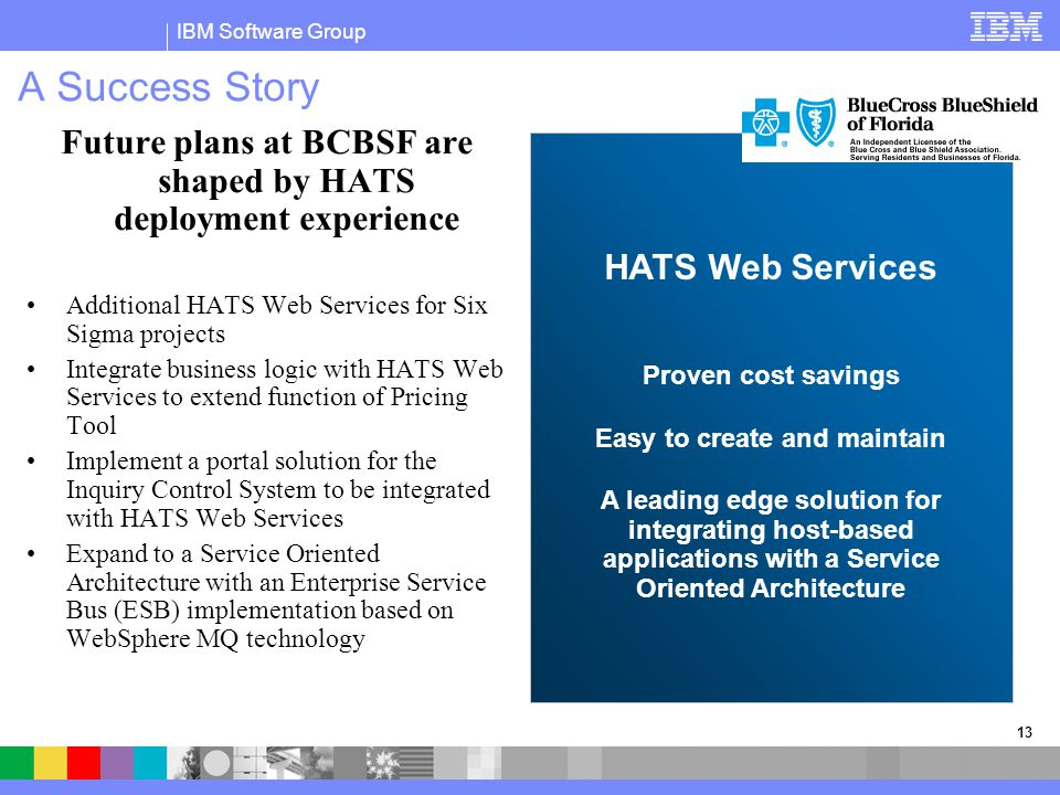 IBM Software Group 13 A Success Story Future plans at BCBSF are shaped by HATS deployment experience Additional HATS Web Services for Six Sigma projec