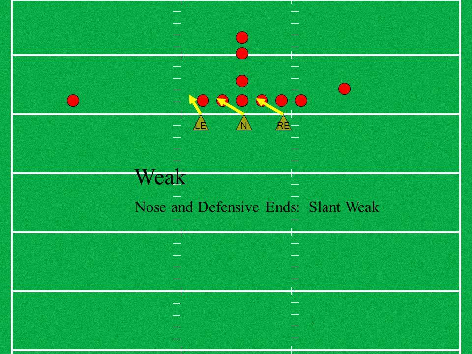 NRELE Weak Nose and Defensive Ends: Slant Weak