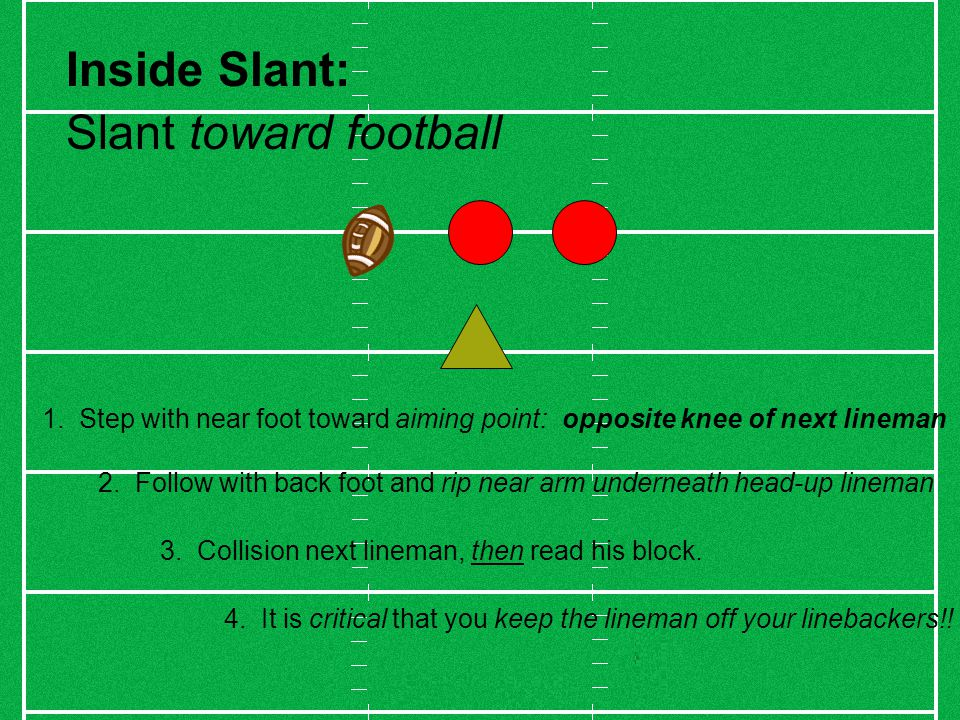 Inside Slant: Slant toward football 1.