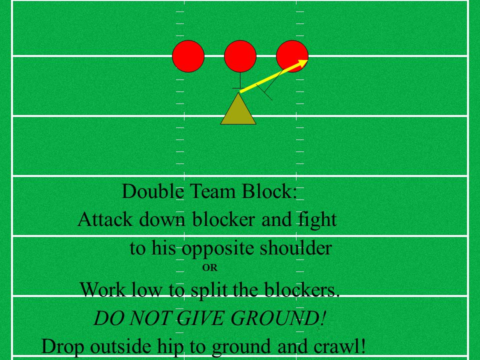 Double Team Block: Attack down blocker and fight to his opposite shoulder OR Work low to split the blockers.