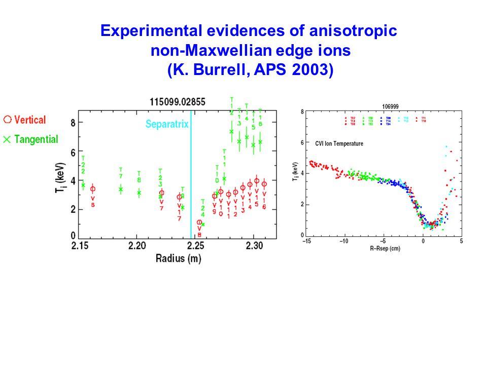 Experimental evidences of anisotropic non-Maxwellian edge ions (K. Burrell, APS 2003)