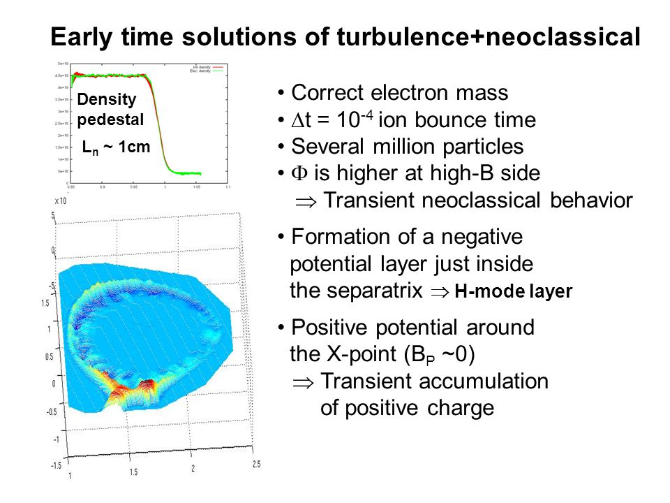 Early time solutions of turbulence+neoclassical Correct electron mass  t = 10 -4 ion bounce time Several million particles  is higher at high-B side