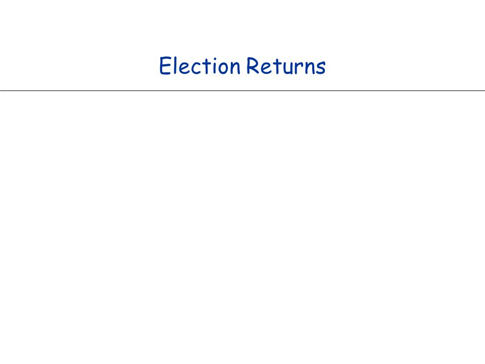 Election Returns