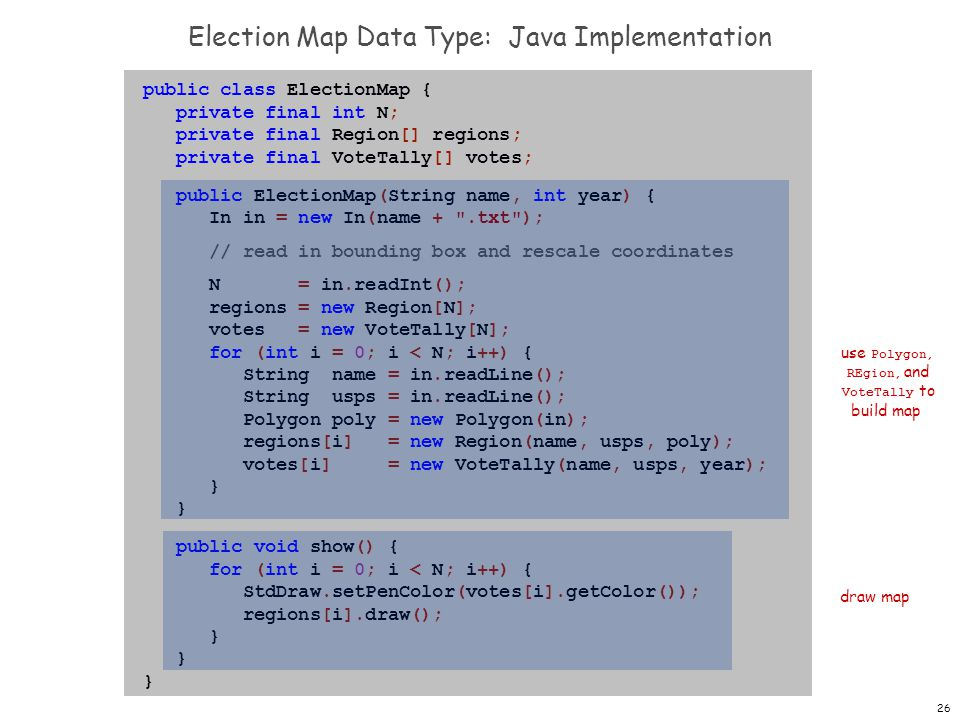 26 Election Map Data Type: Java Implementation public class ElectionMap { private final int N; private final Region[] regions; private final VoteTally