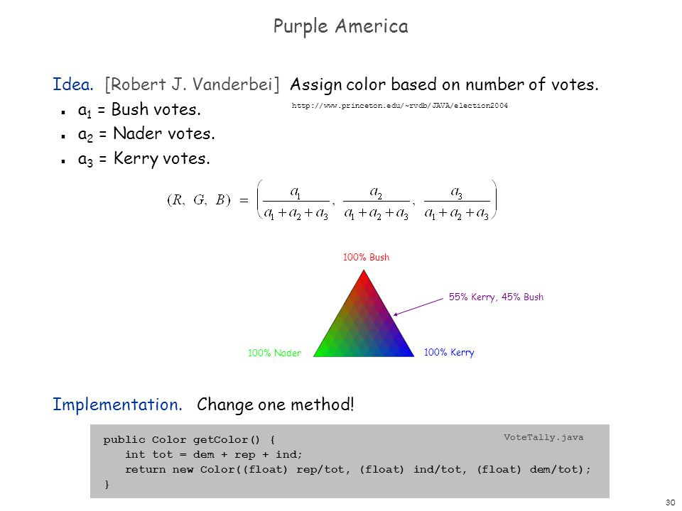 30 Purple America Idea. [Robert J. Vanderbei] Assign color based on number of votes.