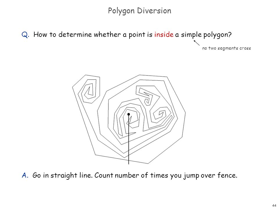 44 Polygon Diversion Q. How to determine whether a point is inside a simple polygon.