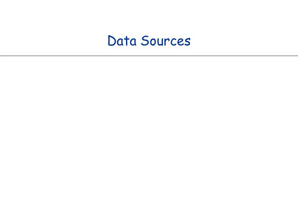 27 Modular Programming Modular program.Collection of data types.