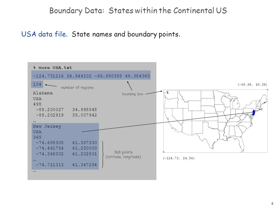 8 Boundary Data: States within the Continental US USA data file.